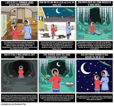 Jana Endrjūsa Pēdējā Pēdējā Reize Storyboard by lv-examples