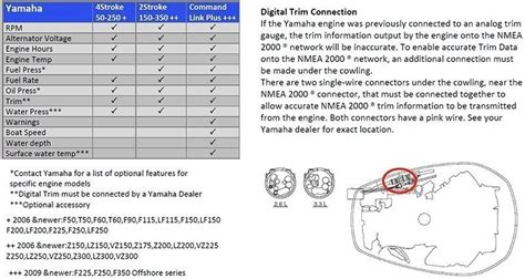 Nmea 2000 T Connector Wiring Diagram by Nmea2000 Yamaha Engine Interface Cable
