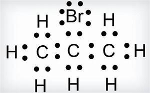 U00bfqu U00e9 Es Diagrama De Lewis   U00bb Su Definici U00f3n Y Significado  2020