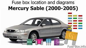 Fuse Box Location And Diagrams  Mercury Sable  2000