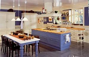 art deco galley kitchen with blue painted wooden kitchen With kitchen colors with white cabinets with art deco wall covering