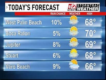Maps Weather Today Forecast Wpec Palm Beach