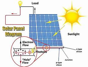 Wiring Diagram For A Solar Panel