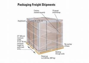 Pallet Air Freight Company