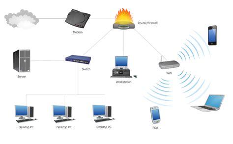 network diagram images   clip art