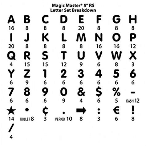 number of letters in alphabet number letters tomyumtumweb 50175