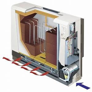 Radiateur Electrique A Accumulation : fonctionnement du radiateur accumulation ~ Dailycaller-alerts.com Idées de Décoration