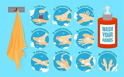 Washing Hands Steps Vector Wash Illustration Ten