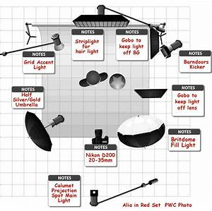 Studio Lighitng Diagram