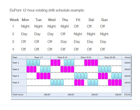 hour shift schedule template planner template