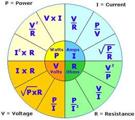 watts amps and volts and how to understand electricity owlcation