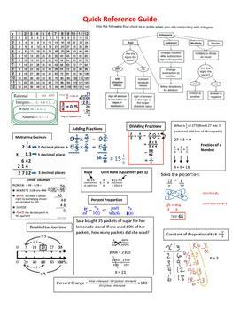 7th grade math review worksheets math worksheets alistairtheoptimist free worksheet for kids