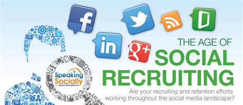 5 Advantages Of Using Social Media To Recruit Employees. Sliding Glass Door Companies What Is A Fax. Pc Financial Business Account. Building Insurance Calculator. Dr Humayun Hair Transplant Nike New Fuelband. Rolex Repair Philadelphia Efda Schools In Pa. Publishing Companies In Michigan. Auto Repair Traverse City Mi. Service Desk Ticketing System