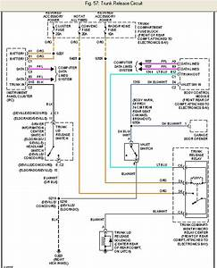 1997 Cadillac Deville Trunck Release And Fuel Door Release Does Not Function  I Checked Fuses