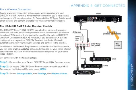 Directv Genie Mini Wiring Diagram by Hr54 Digital Satellite Receiver User Manual 2 Humax