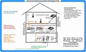 Netzwerk Im Haus : faq brandl services ~ Orissabook.com Haus und Dekorationen