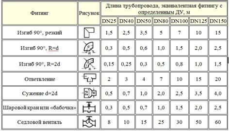 Расчет потребления электроэнергии онлайн калькулятор .