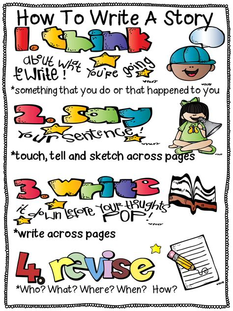 grade wow writers workshop anchor charts  small moments