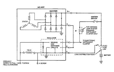 Ford Crown Victoria Charging System Electrical