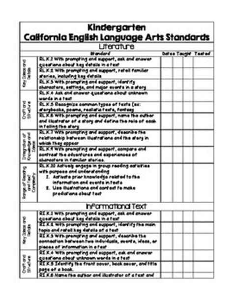 kindergarten california common standards checklist by 346 | original 1991180 1