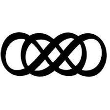 What Is Infinity Multiplied By Infinity? Quora