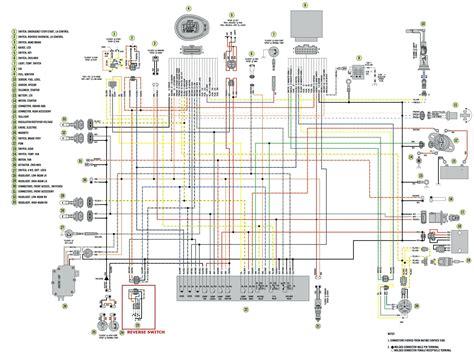 Rancher E Wiring Diagram by 2010 Polaris Ranger Wiring Schematic Diagram Wiring