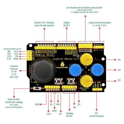 ks keyestudio joystick shield keyestudio wiki