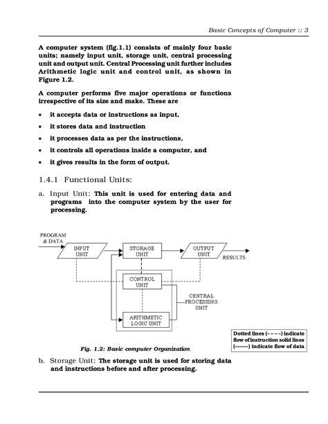 Basic Computer Notes - Notes