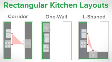 square kitchen design layout our guide to creating a stylish rectangular kitchen 5671