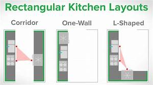 Our Guide To Creating A Stylish Rectangular Kitchen