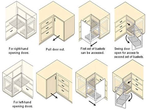 Blind Corner Base Cabinet Sizes by Kitchen Base Cabinets Dimensions