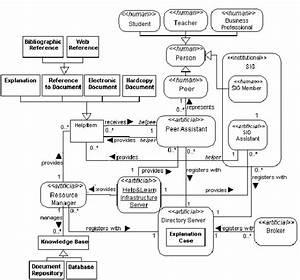 Helpdesk System Agent Diagram