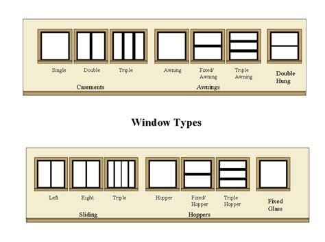 craftsman homes plans window frames and lites