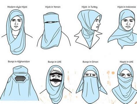 difference  turkish hijab  islamic hijab hijabiworld