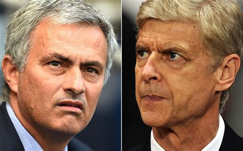 Arsenal vs Chelsea Preview, Possible Lineups & Key Stats