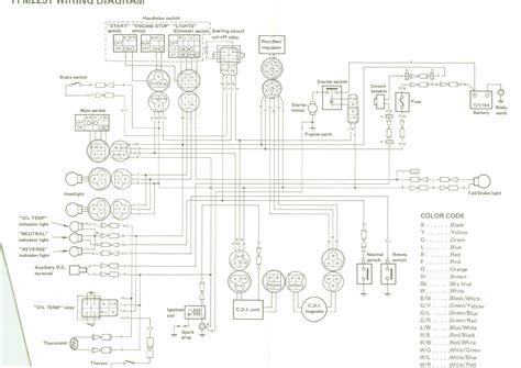 warrior 350 wiring diagram stateofindiana co