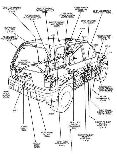 Repair Guides Harness Routing Diagrams