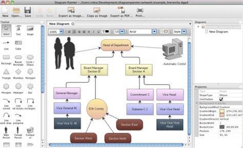 diagrampainter create flow charts mind maps