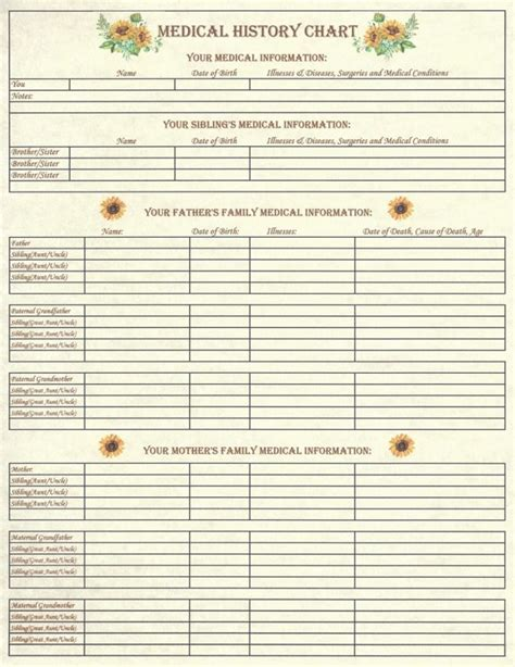 Family  Medical History Chart  Scrapbook Your Family Tree