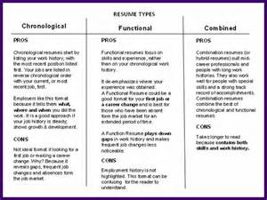 type resume types of resume format 3737800 types of resume ...