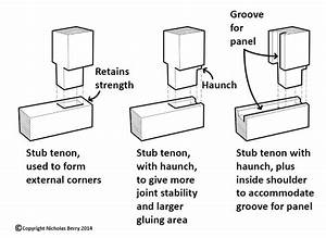 Oak Furniture Construction Mortise and Tenon Joint
