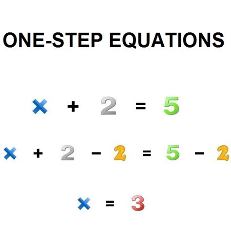 Onestep Equations  Free Math Worsheets