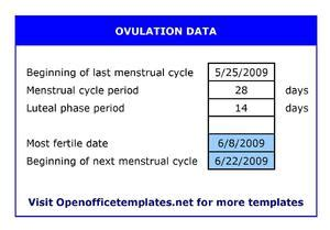 ovulation calculator open office templates