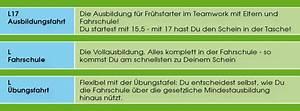 Einverständniserklärung Ausbildung : f hrerscheinausbildung plonner ~ Themetempest.com Abrechnung