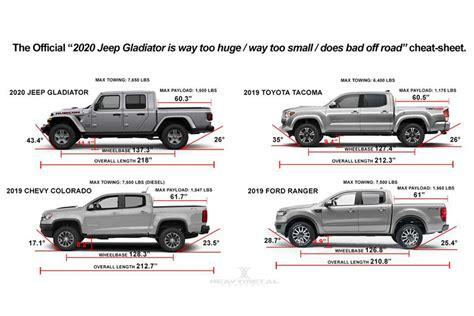 jeep gladiator size comparison chart