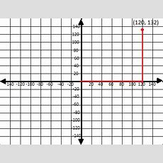 What Is A Coordinate Plane?  Definition, Quadrants & Example  Video & Lesson Transcript