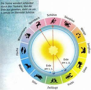 Mond Sternzeichen Berechnen : tierkreiszeichen zodiak homepage matthias voss ~ Themetempest.com Abrechnung