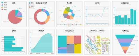 Using Datamatic Charts In Klipfolio  Klipfoliom. My Customer Service Experience Template. Snow Flake Template. Employee Complaint Forms. School Certificate Template 479537. Welcome Home Sign Template. Residential Construction Cost Estimator Excel. Simple Resume Format Examples Template. Sample Customer Service Management Resume Template