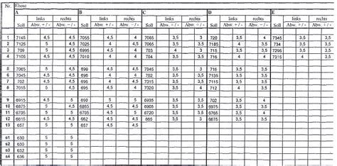 e check protokoll index www ralf antz de