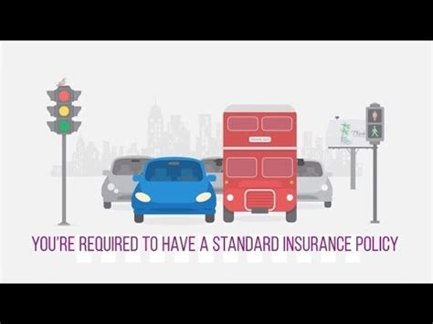 These fees vary based on the terms and conditions in your agreement. Ontario Auto Insurance, Customized - YouTube